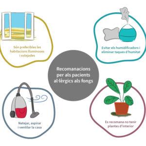 Recomanacions per als pacients al·lèrgics als fongs
